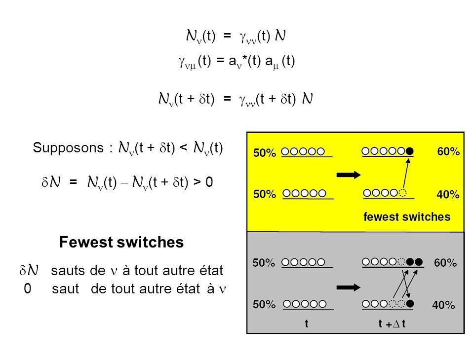 Probabilité P (t, t) pour une transition à partir de létat