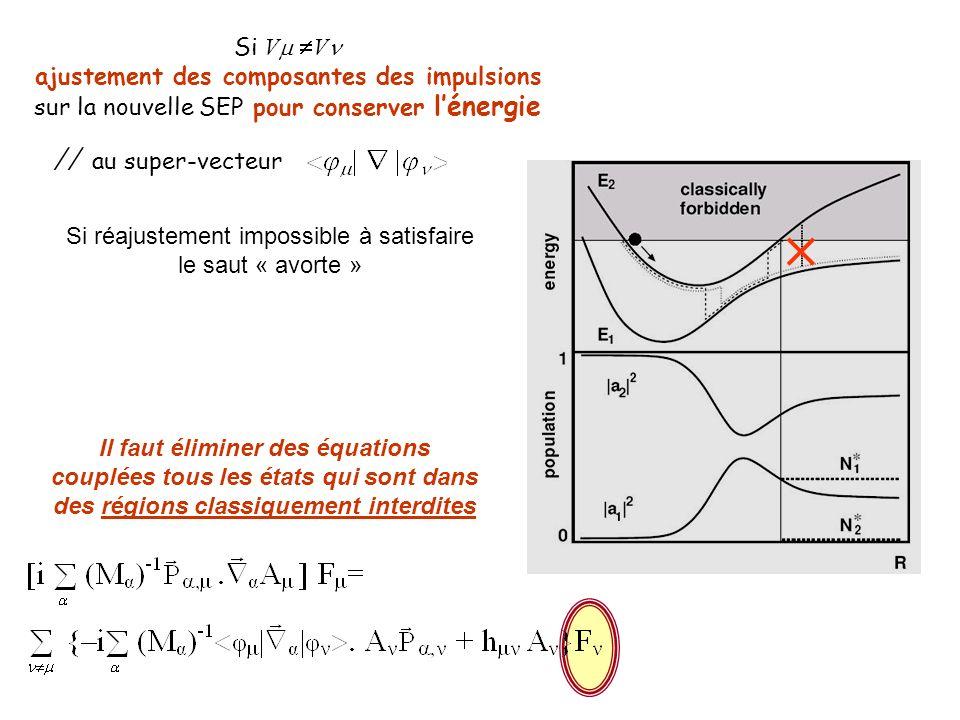 Gerber et al Hammes-Schiffer et al.