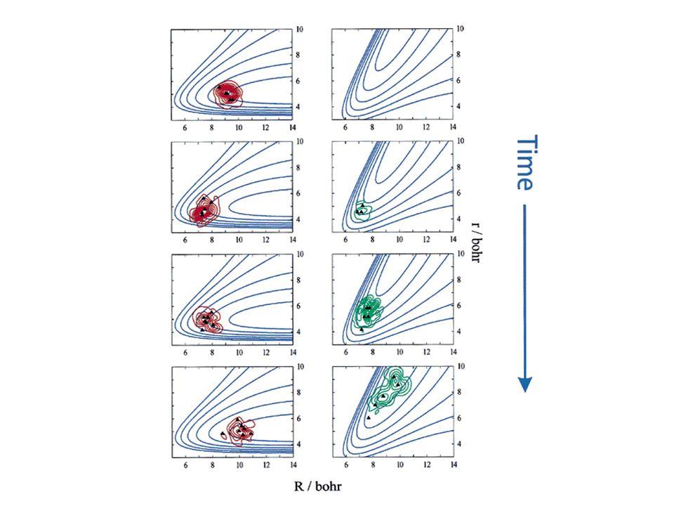 Multiple Independent Spawning Les fonctions de base voyageuses évoluent indépendamment =1, N SEP =1, 3N noyaux j=1,N base (6N noyaux + 1) N base N base Trajectoires Équations couplées +