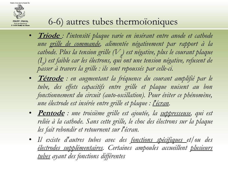 6-6) autres tubes thermoïoniques Triode : l intensité plaque varie en insérant entre anode et cathode une grille de commande, alimentée négativement par rapport à la cathode.
