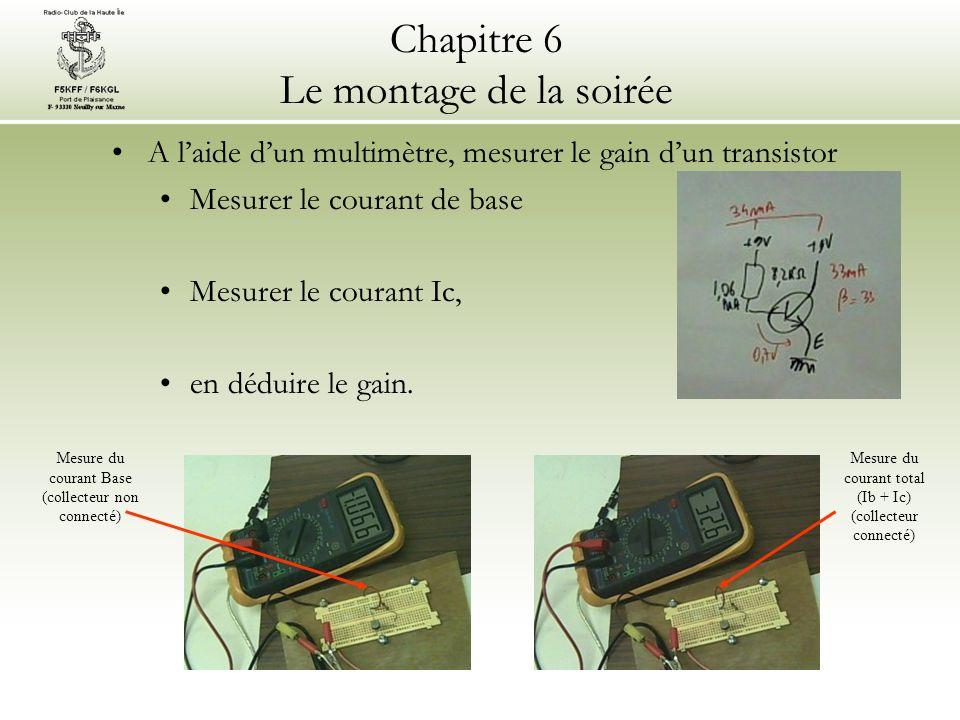 Chapitre 6 Le montage de la soirée A laide dun multimètre, mesurer le gain dun transistor Mesurer le courant de base Mesurer le courant Ic, en déduire le gain.