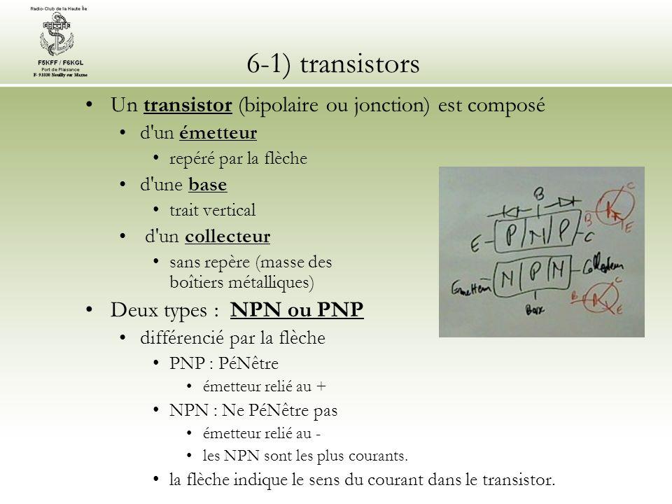 6-1) transistors Un transistor (bipolaire ou jonction) est composé d un émetteur repéré par la flèche d une base trait vertical d un collecteur sans repère (masse des boîtiers métalliques) Deux types : NPN ou PNP différencié par la flèche PNP : PéNêtre émetteur relié au + NPN : Ne PéNêtre pas émetteur relié au - les NPN sont les plus courants.