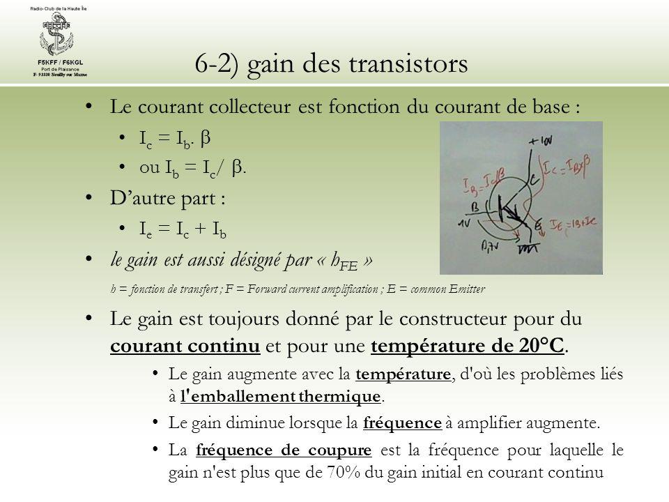 6-2) gain des transistors Le courant collecteur est fonction du courant de base : I c = I b. ou I b = I c /. Dautre part : I e = I c + I b le gain est
