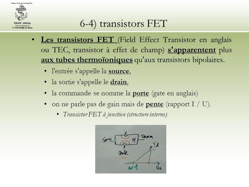 6-4) transistors FET Dautres transistors existent mais ne sont pas au programme : Les MOS-FET (ou FET à porte isolée) possèdent souvent deux portes : G1 est la porte de commande où le signal dentrée est appliqué, la tension de G2 définit la pente du montage.