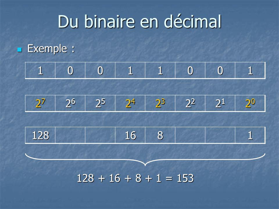 Du binaire en décimal Exemple : Exemple : 10011001 27272727 26262626 25252525 24242424 23232323 22222222 21212121 20202020 1281681 128 + 16 + 8 + 1 =