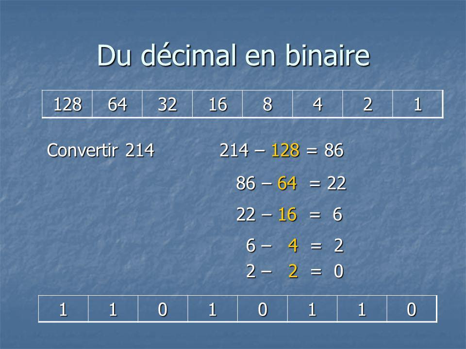 Du décimal en binaire 1286432168421 Convertir 214 214 – 128 = 86 86 – 64 = 22 86 – 64 = 22 22 – 16 = 6 22 – 16 = 6 6 – 4 = 2 6 – 4 = 2 2 – 2 = 0 2 – 2