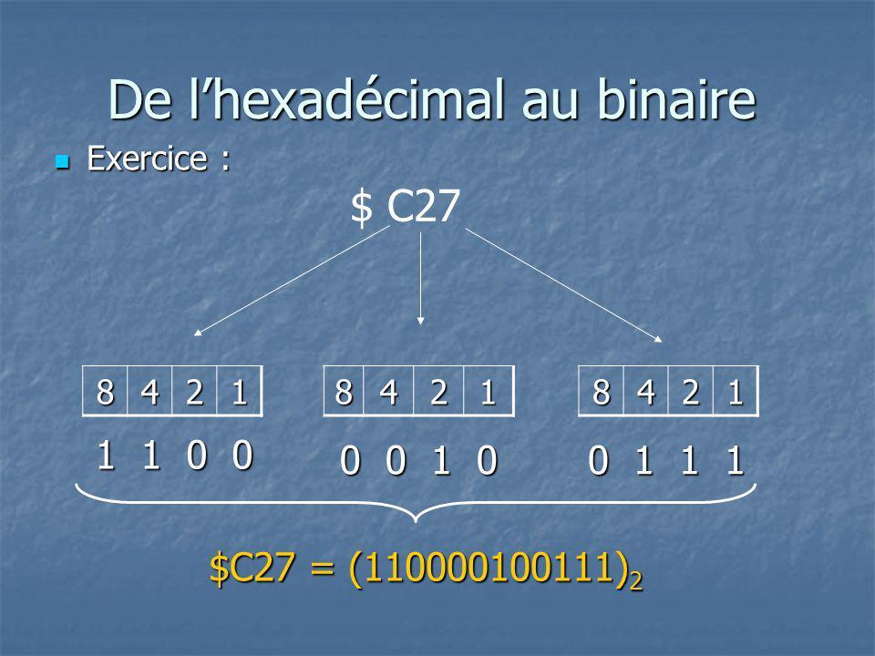 De lhexadécimal au binaire 8421 $ C2784218421 1 1 0 0 0 0 1 0 0 1 1 1 $C27 = (110000100111) 2 Exercice : Exercice :