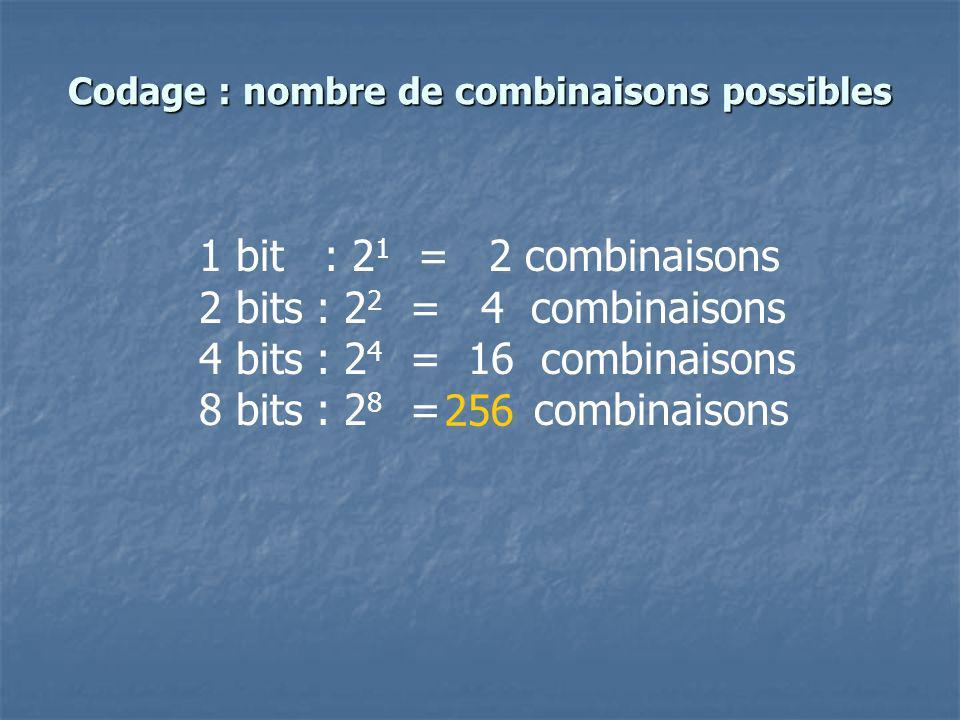 Codage : nombre de combinaisons possibles 1 bit : 2 1 = 2 combinaisons 2 bits : 2 2 = 4 combinaisons 4 bits : 2 4 = 16 combinaisons 8 bits : 2 8 = combinaisons 256