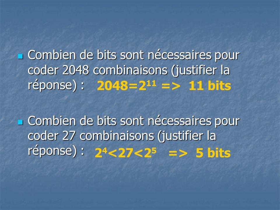 Combien de bits sont nécessaires pour coder 2048 combinaisons (justifier la réponse) : Combien de bits sont nécessaires pour coder 2048 combinaisons (justifier la réponse) : Combien de bits sont nécessaires pour coder 27 combinaisons (justifier la réponse) : Combien de bits sont nécessaires pour coder 27 combinaisons (justifier la réponse) : 2048=2 11 => 11 bits 2 4 5 bits