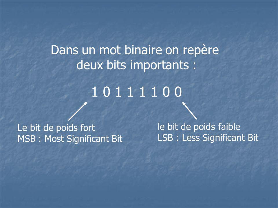 Dans un mot binaire on repère deux bits importants : 1 0 1 1 1 1 0 0 Le bit de poids fort MSB : Most Significant Bit le bit de poids faible LSB : Less