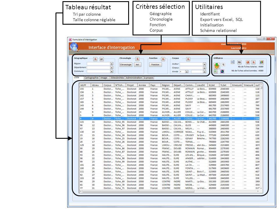 Critères sélection Géographie Chronologie Fonction Corpus Tableau résultat Tri par colonne Taille colonne réglable Utilitaires Identifiant Export vers