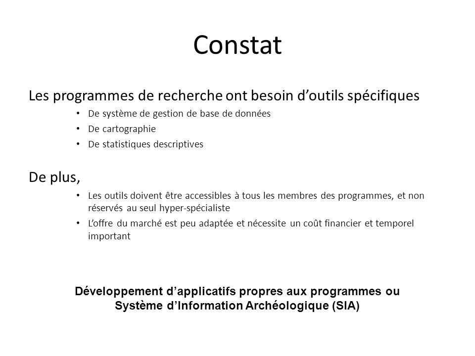 Constat Les programmes de recherche ont besoin doutils spécifiques De système de gestion de base de données De cartographie De statistiques descriptiv