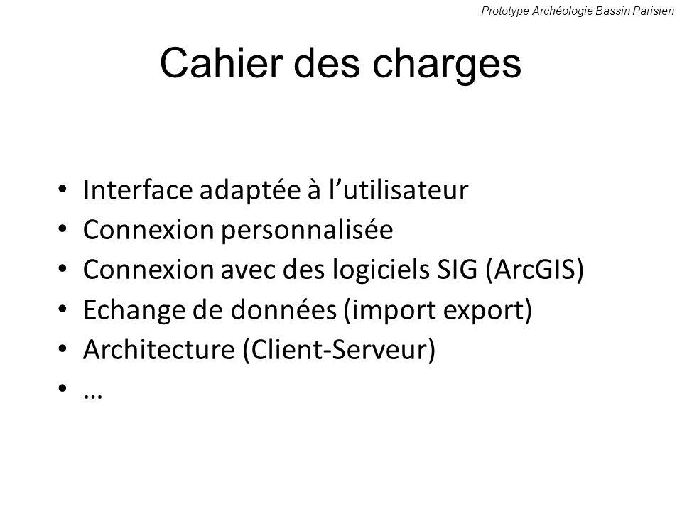 Interface adaptée à lutilisateur Connexion personnalisée Connexion avec des logiciels SIG (ArcGIS) Echange de données (import export) Architecture (Cl