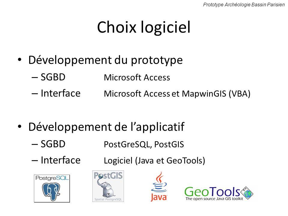 Choix logiciel Développement du prototype – SGBD Microsoft Access – Interface Microsoft Access et MapwinGIS (VBA) Développement de lapplicatif – SGBD