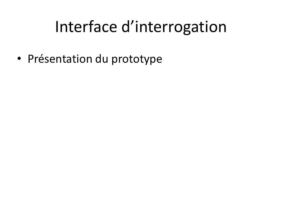 Interface dinterrogation Présentation du prototype