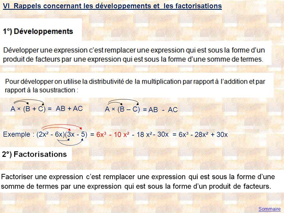 VI Rappels concernant les développements et les factorisations A × (B + C) = AB+ AC A × (B – C) = AB- AC Exemple : (2x² - 6x)(3x - 5) = 6x³- 10 x²- 18