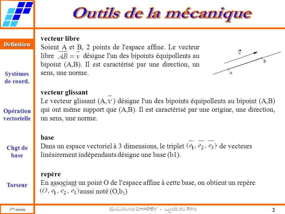 1 ère année Guillaume CHAPEY - Lycée du Parc 3 Définition Opération vectorielle Torseur Chgt de base Systèmes de coord.