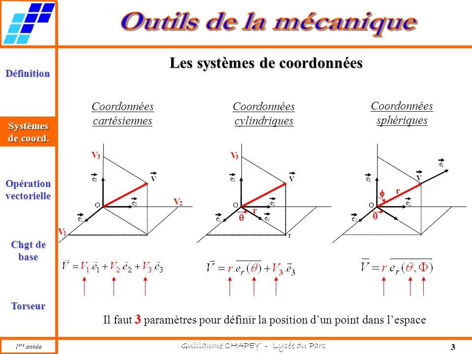 1 ère année Guillaume CHAPEY - Lycée du Parc 3 Définition Opération vectorielle Torseur Chgt de base Systèmes de coord. Systèmes de coord. Les système