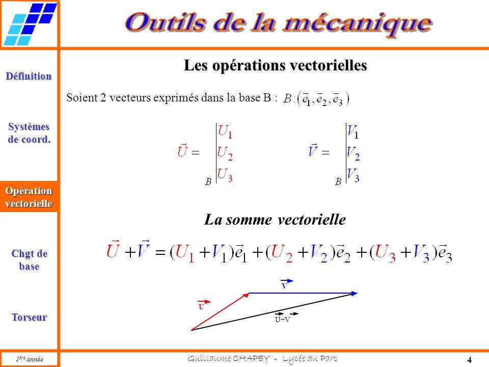 1 ère année Guillaume CHAPEY - Lycée du Parc 4 Définition Opération vectorielle Torseur Chgt de base Systèmes de coord. Opération vectorielle Les opér