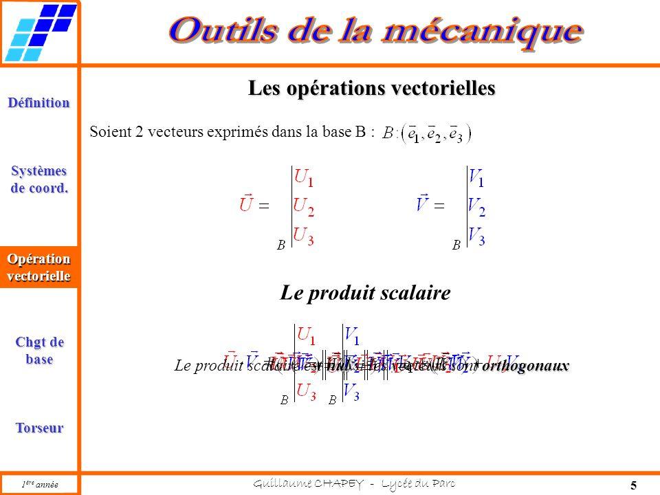 1 ère année Guillaume CHAPEY - Lycée du Parc 6 Définition Opération vectorielle Torseur Chgt de base Systèmes de coord.