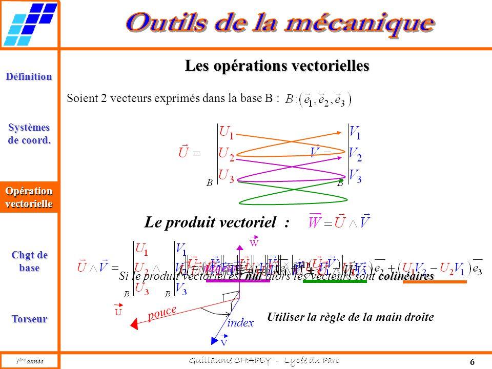 1 ère année Guillaume CHAPEY - Lycée du Parc 6 Définition Opération vectorielle Torseur Chgt de base Systèmes de coord. Opération vectorielle Les opér
