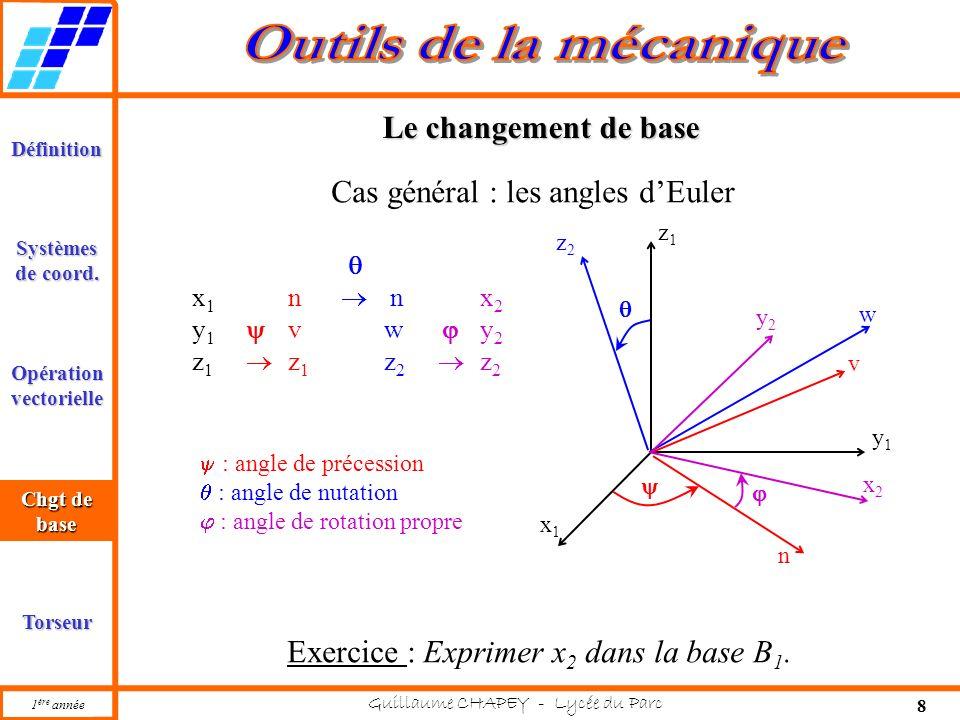 1 ère année Guillaume CHAPEY - Lycée du Parc 8 Définition Opération vectorielle Torseur Chgt de base Systèmes de coord. Chgt de base Le changement de