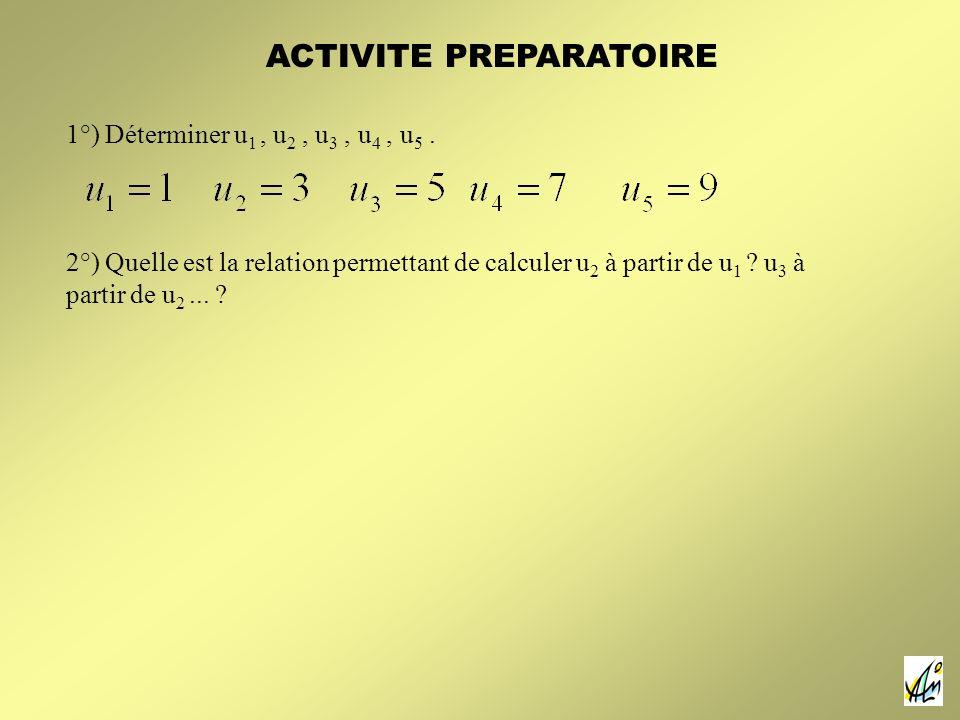 1°) Déterminer u 1, u 2, u 3, u 4, u 5. 2°) Quelle est la relation permettant de calculer u 2 à partir de u 1 ? u 3 à partir de u 2... ? ACTIVITE PREP