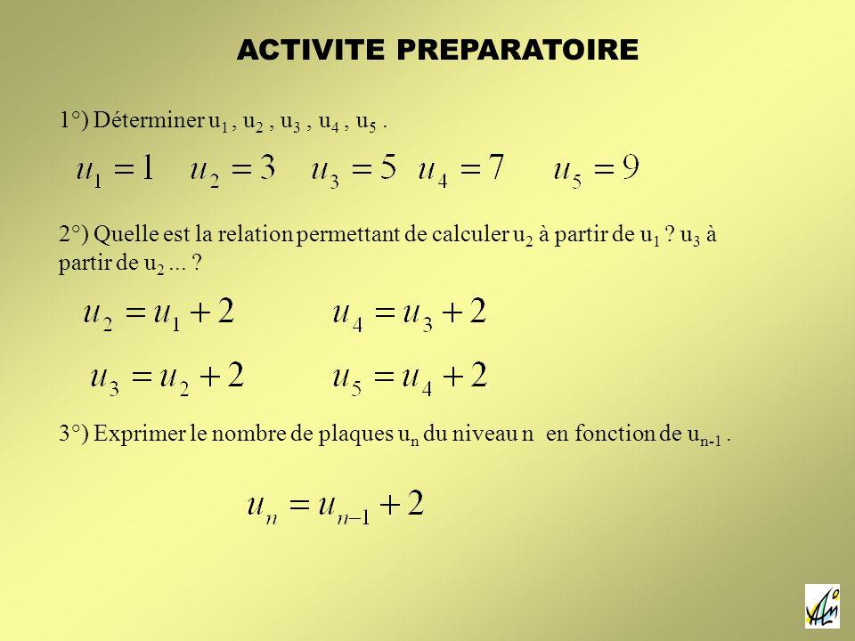 1°) Déterminer u 1, u 2, u 3, u 4, u 5. 2°) Quelle est la relation permettant de calculer u 2 à partir de u 1 ? u 3 à partir de u 2... ? 3°) Exprimer