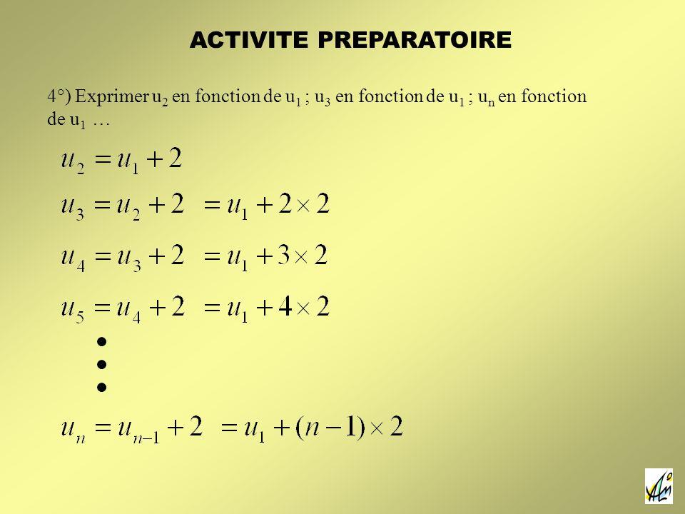 4°) Exprimer u 2 en fonction de u 1 ; u 3 en fonction de u 1 ; u n en fonction de u 1 … ACTIVITE PREPARATOIRE
