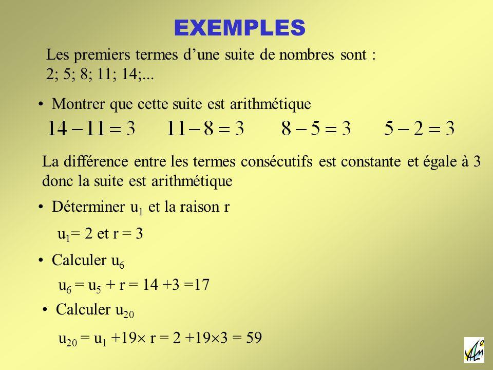 EXEMPLES Les premiers termes dune suite de nombres sont : 2; 5; 8; 11; 14;... Montrer que cette suite est arithmétique Déterminer u 1 et la raison r C