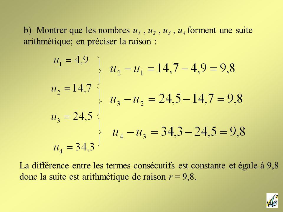 b) Montrer que les nombres u 1, u 2, u 3, u 4 forment une suite arithmétique; en préciser la raison : La différence entre les termes consécutifs est constante et égale à 9,8 donc la suite est arithmétique de raison r = 9,8.