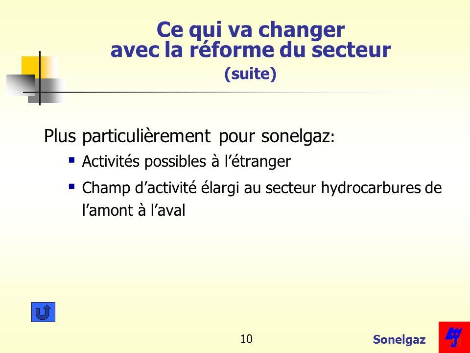 Sonelgaz 10 Ce qui va changer avec la réforme du secteur (suite) Plus particulièrement pour sonelgaz : Activités possibles à létranger Champ dactivité