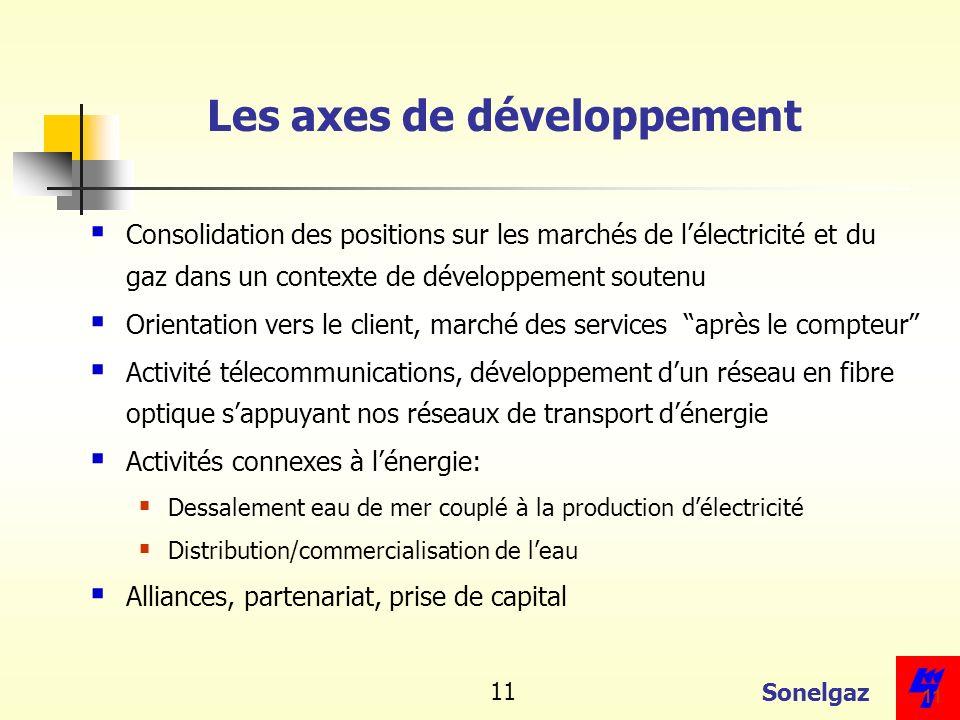 Sonelgaz 11 Les axes de développement Consolidation des positions sur les marchés de lélectricité et du gaz dans un contexte de développement soutenu