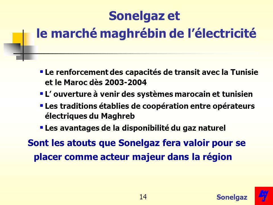 Sonelgaz 14 Sonelgaz et le marché maghrébin de lélectricité Le renforcement des capacités de transit avec la Tunisie et le Maroc dès 2003-2004 L ouver