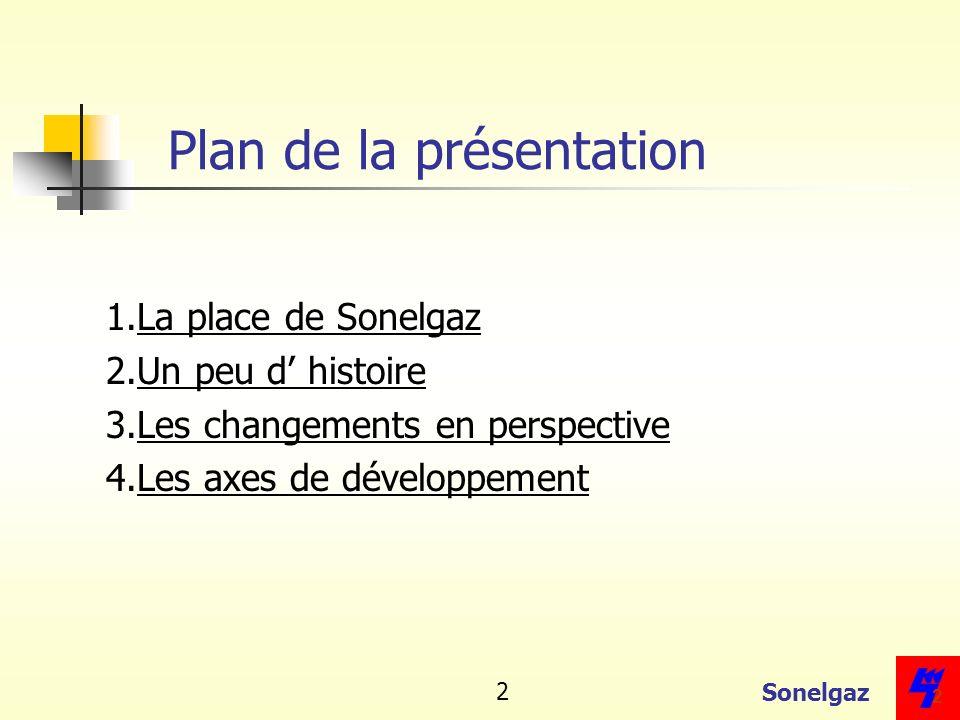 Sonelgaz 2 2 Plan de la présentation 1.La place de SonelgazLa place de Sonelgaz 2.Un peu d histoireUn peu d histoire 3.Les changements en perspectiveL