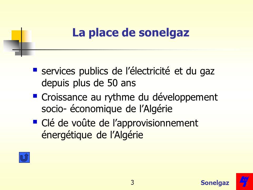 Sonelgaz 3 3 La place de sonelgaz services publics de lélectricité et du gaz depuis plus de 50 ans Croissance au rythme du développement socio- économ