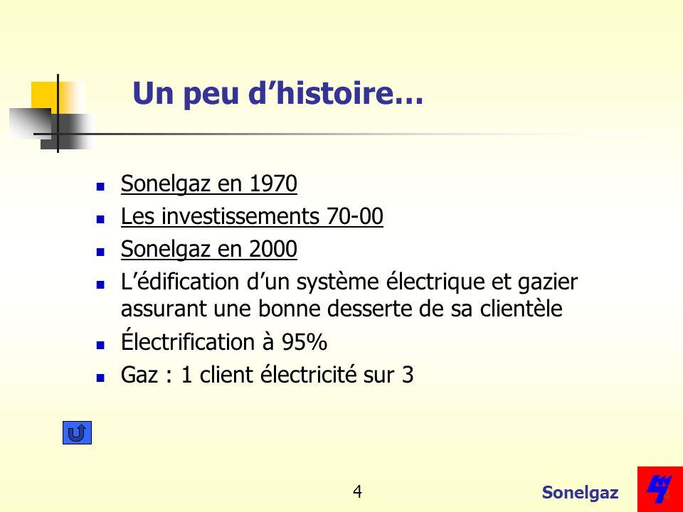 Sonelgaz 4 4 Un peu dhistoire… Sonelgaz en 1970 Les investissements 70-00 Sonelgaz en 2000 Lédification dun système électrique et gazier assurant une