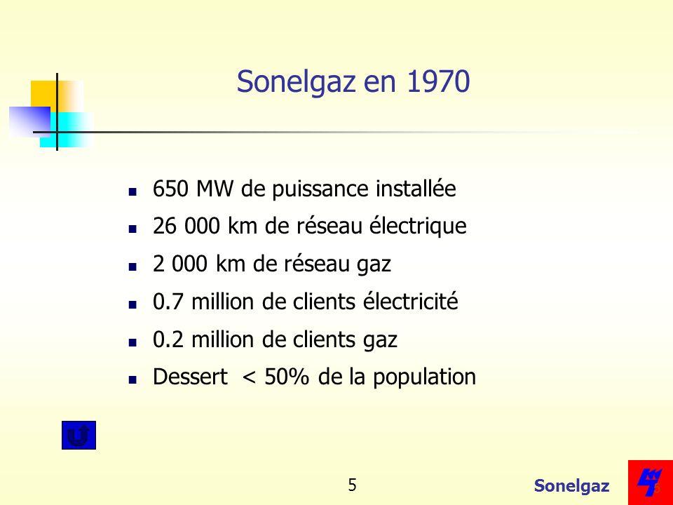 Sonelgaz 5 5 Sonelgaz en 1970 650 MW de puissance installée 26 000 km de réseau électrique 2 000 km de réseau gaz 0.7 million de clients électricité 0