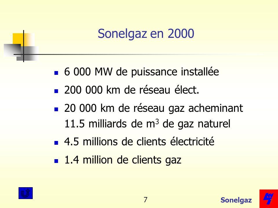 Sonelgaz 7 7 Sonelgaz en 2000 6 000 MW de puissance installée 200 000 km de réseau élect. 20 000 km de réseau gaz acheminant 11.5 milliards de m 3 de
