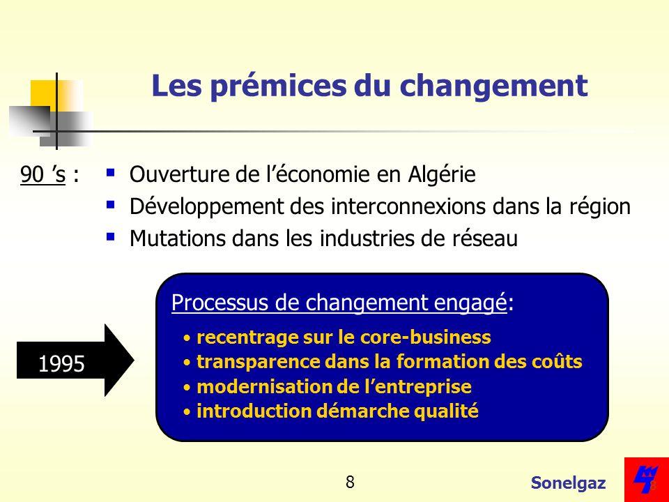 Sonelgaz 8 8 Les prémices du changement Ouverture de léconomie en Algérie Développement des interconnexions dans la région Mutations dans les industri