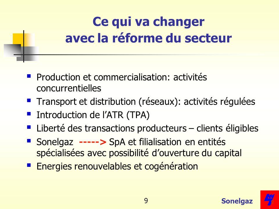 Sonelgaz 9 9 Ce qui va changer avec la réforme du secteur Production et commercialisation: activités concurrentielles Transport et distribution (résea