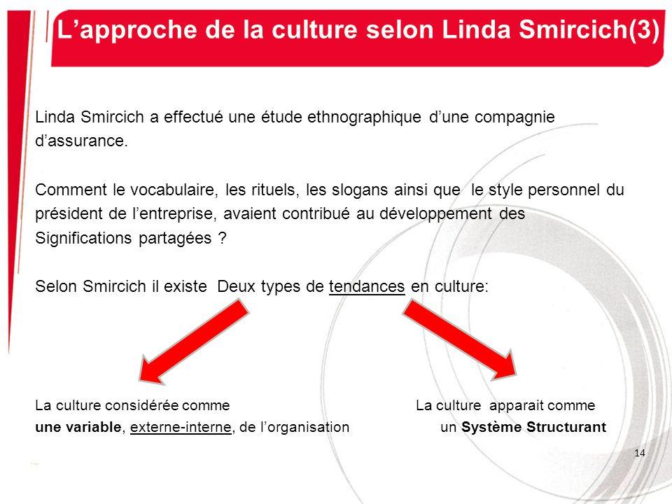 Lapproche de la culture selon Linda Smircich(3) Linda Smircich a effectué une étude ethnographique dune compagnie dassurance. Comment le vocabulaire,