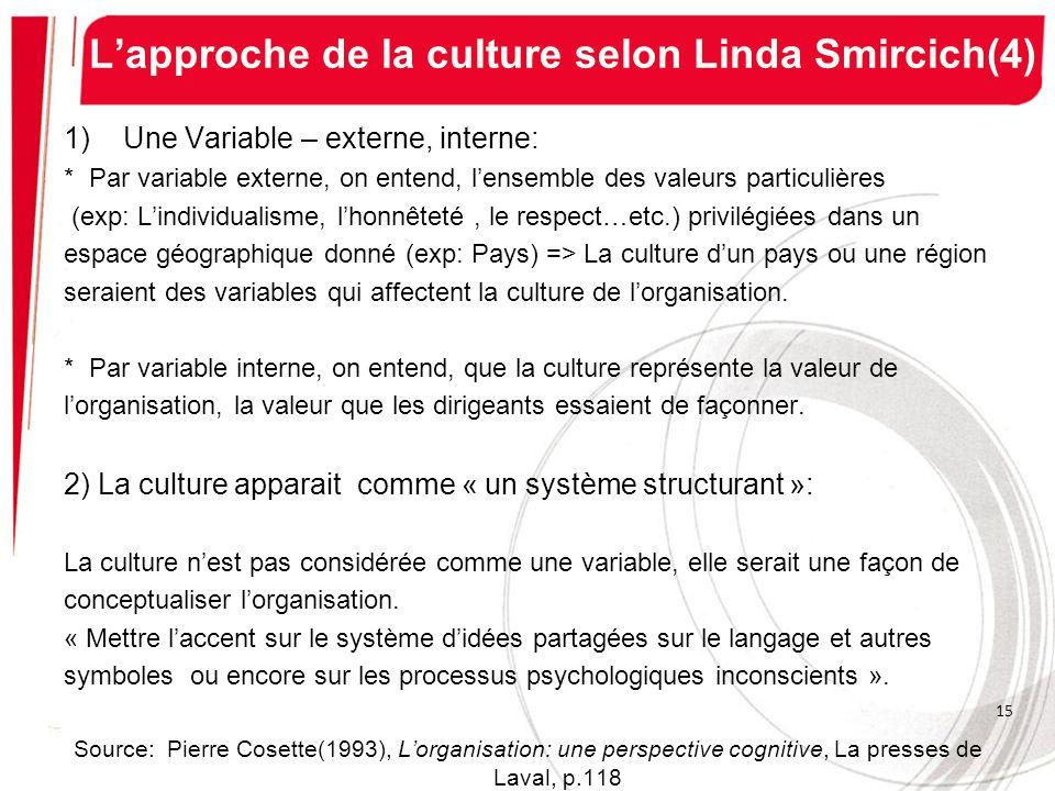 Lapproche de la culture selon Linda Smircich(4) 1)Une Variable – externe, interne: * Par variable externe, on entend, lensemble des valeurs particuliè