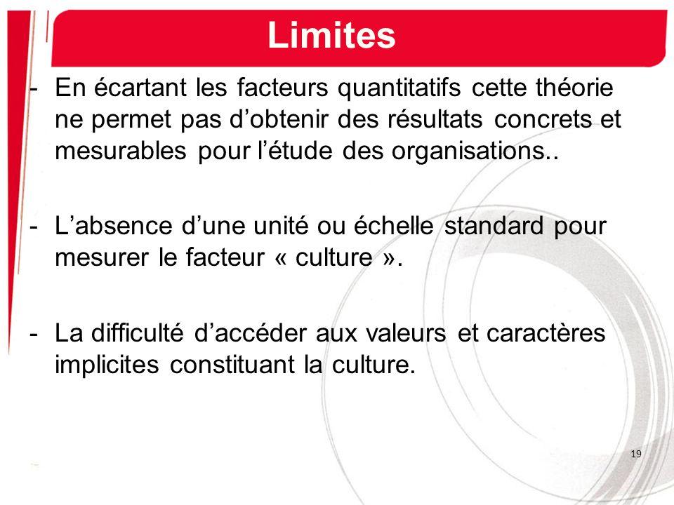 Limites -En écartant les facteurs quantitatifs cette théorie ne permet pas dobtenir des résultats concrets et mesurables pour létude des organisations