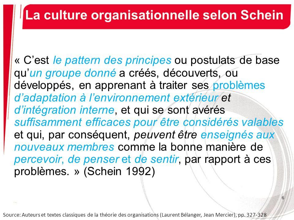 La culture organisationnelle selon Schein « Cest le pattern des principes ou postulats de base quun groupe donné a créés, découverts, ou développés, e