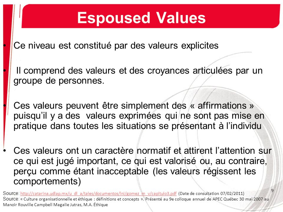 Espoused Values Ce niveau est constitué par des valeurs explicites Il comprend des valeurs et des croyances articulées par un groupe de personnes. Ces