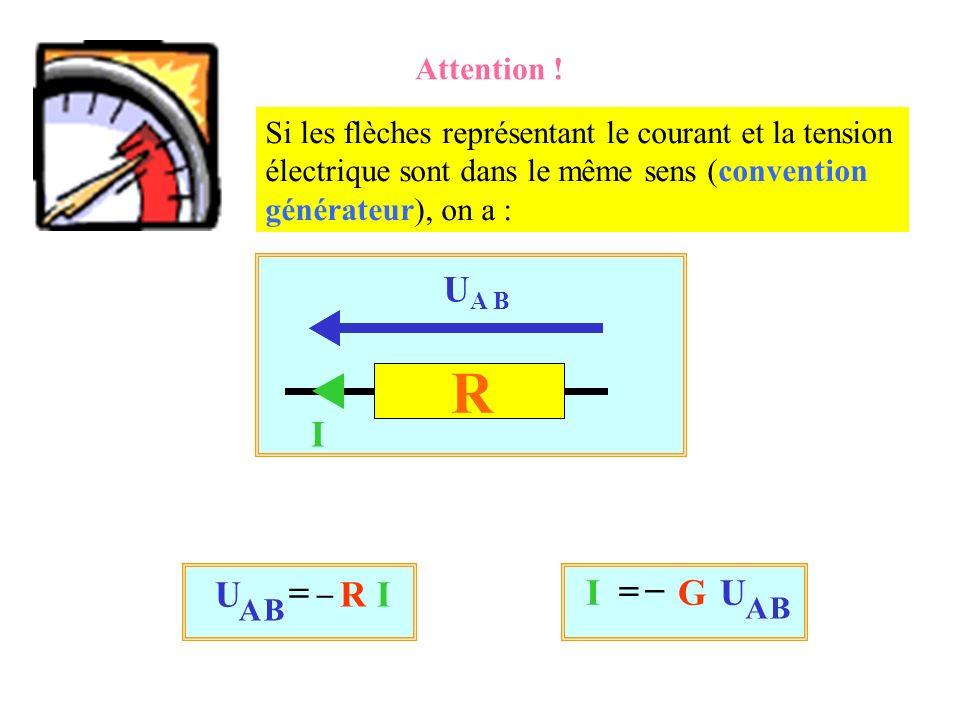 BA UGI IRU BA Si les flèches représentant le courant et la tension électrique sont dans le même sens (convention générateur), on a : Attention ! RR U