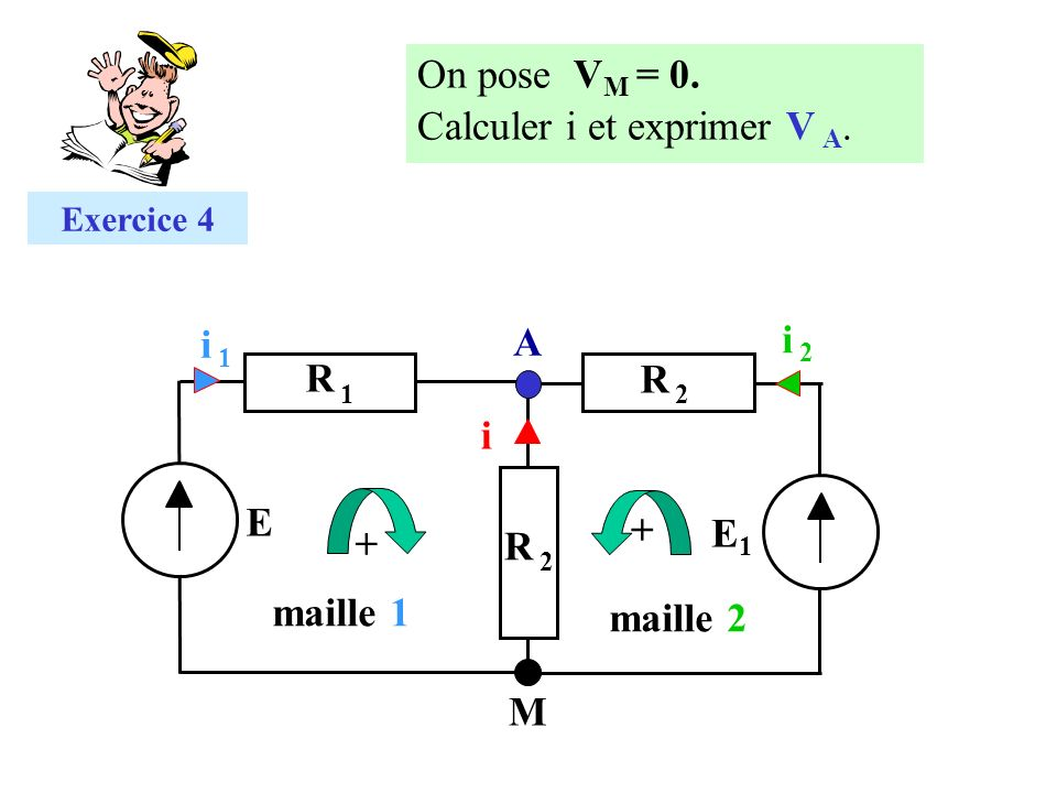 On pose V M = 0.Calculer i et exprimer V A.