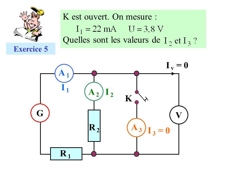A 1A 1 G V I 1I 1 A 2A 2 I 2I 2 I 3 = 0 A 3A 3 R 2R 2 R 1R 1 K Exercice 5 K est ouvert. On mesure : Quelles sont les valeurs de I v = 0