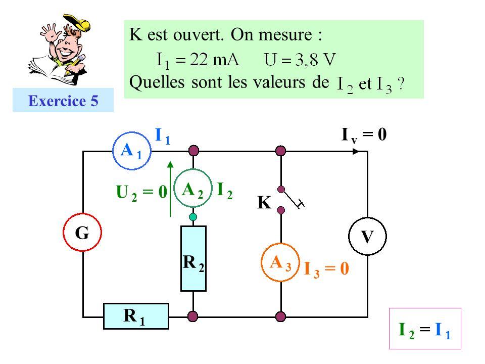 A 1A 1 G V I 1I 1 A 2A 2 I 2I 2 I 3 = 0 A 3A 3 R 2R 2 R 1R 1 K Exercice 5 K est ouvert. On mesure : Quelles sont les valeurs de I v = 0 I 2 = I 1I 2 =